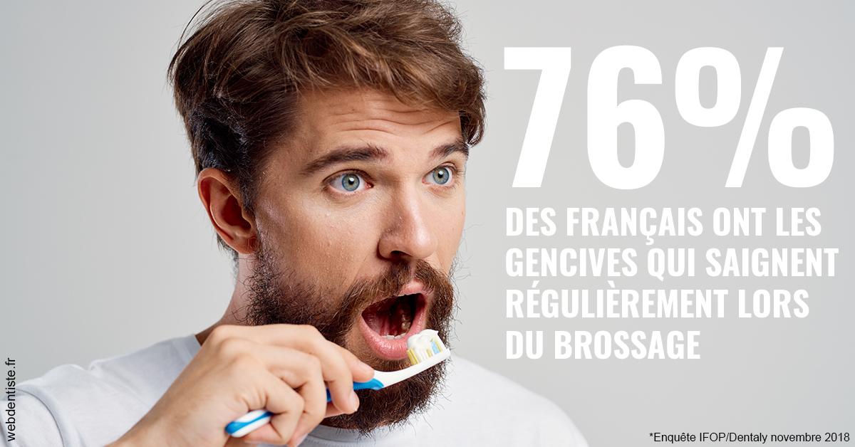 https://www.centredentairetoulon.fr/76% des Français 2
